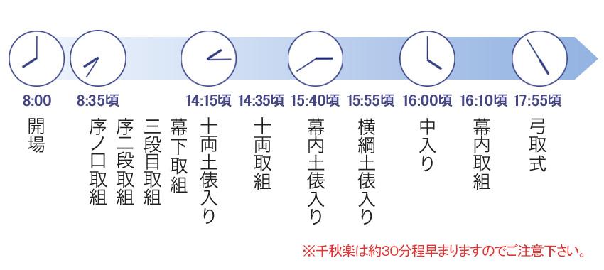 土俵上の時間割 - 日本相撲協会...